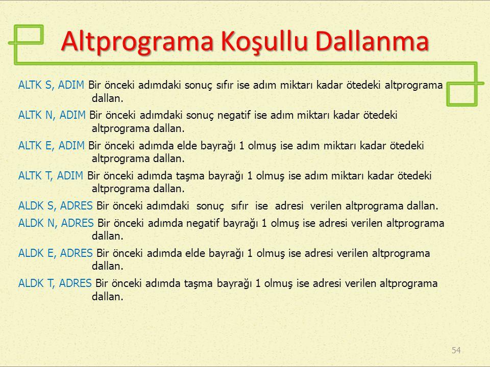54 Altprograma Koşullu Dallanma ALTK S, ADIM Bir önceki adımdaki sonuç sıfır ise adım miktarı kadar ötedeki altprograma dallan.