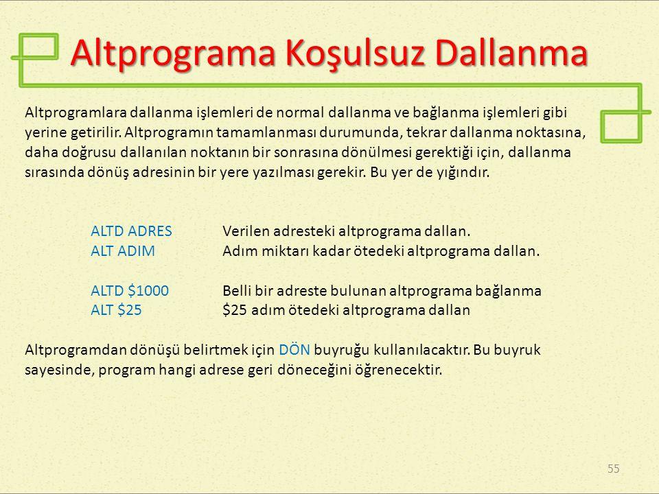 55 Altprograma Koşulsuz Dallanma Altprogramlara dallanma işlemleri de normal dallanma ve bağlanma işlemleri gibi yerine getirilir. Altprogramın tamaml