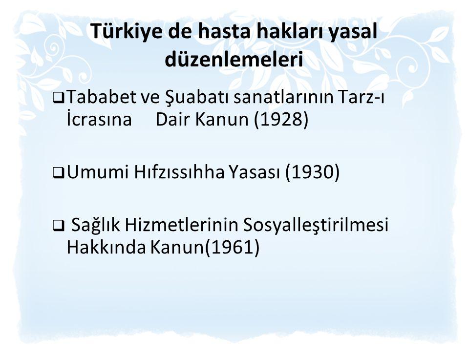 Türkiye de hasta hakları yasal düzenlemeleri  Tababet ve Şuabatı sanatlarının Tarz-ı İcrasına Dair Kanun (1928)  Umumi Hıfzıssıhha Yasası (1930)  S
