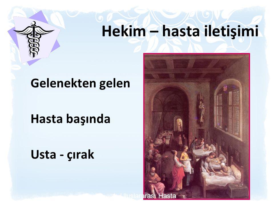 Hekim – hasta iletişimi Gelenekten gelen Hasta başında Usta - çırak 28 1. Uluslararası Hasta Hakları Kongresi