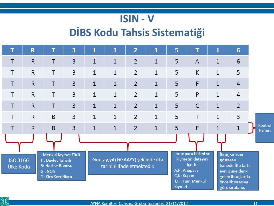 ISIN - V DİBS Kodu Tahsis Sistematiği TRT311215T16 TRT311215A16 TRT311215K15 TRT311215F14 TRT311215P14 TRT311215C12 TRB311215T13 TRB311215F11 ISO 3166