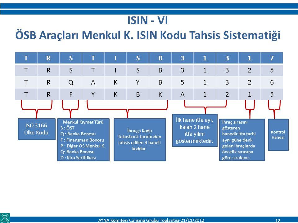 ISIN - VI ÖSB Araçları Menkul K. ISIN Kodu Tahsis Sistematiği TRSTISB31317 TRSTISB31325 TRQAKYB51326 TRFYKBKA1215 ISO 3166 Ülke Kodu Menkul Kıymet Tür