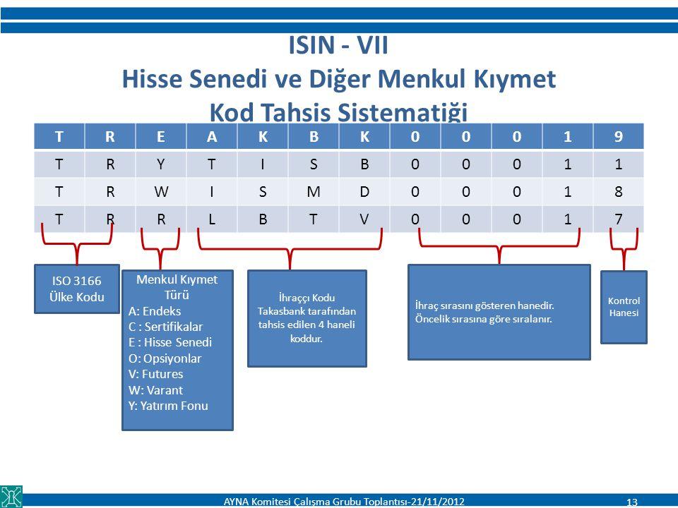 ISIN - VII Hisse Senedi ve Diğer Menkul Kıymet Kod Tahsis Sistematiği TREAKBK00019 TRYTISB00011 TRWISMD00018 TRRLBTV00017 ISO 3166 Ülke Kodu Menkul Kı