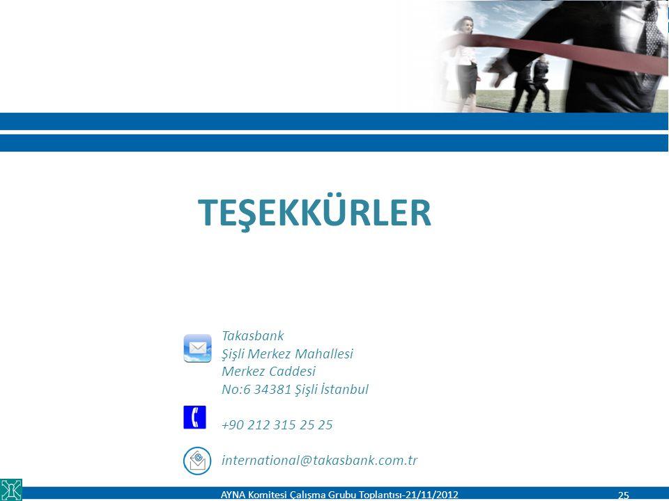 TEŞEKKÜRLER Takasbank Şişli Merkez Mahallesi Merkez Caddesi No:6 34381 Şişli İstanbul +90 212 315 25 25 international@takasbank.com.tr AYNA Komitesi Ç