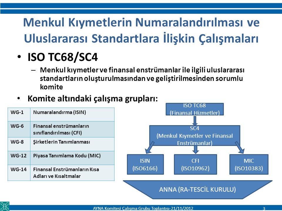 ISIN - VIII Genel Kodlama Sistematiği Tercihleri Konuşan kod TR Y TISB 0001 1 Konuşmayan kod AT0000856323 DE0009781989 CH0002789250 LU0047987325 IE0000597124 GB0000799923 FR0000284689 BE0948469037 XD018850570 AYNA Komitesi Çalışma Grubu Toplantısı-21/11/2012 14 MENKUL KIYMET KATEGORİSİ A ENDEKSLER B HAZİNE BONOSU C SERTİFİKALAR D KİRA SERTİFİKASI(SUKUK) E HİSSE SENEDİ ( Hamiline, Nama, Kurucu, OYHS, Katılma İntifa Senedi, HS Makbuzu ) F FİNANSMAN BONOSU G GOS ve KOİ tarafından ihraç edilen borçlanma araçları H HALKA ARZ I FAİZLER (İnterbank Faizi, M.B.
