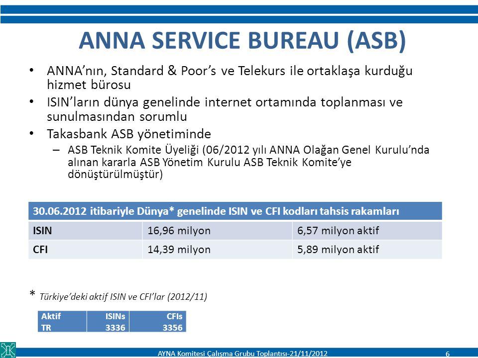 ANNA SERVICE BUREAU (ASB) ANNA'nın, Standard & Poor's ve Telekurs ile ortaklaşa kurduğu hizmet bürosu ISIN'ların dünya genelinde internet ortamında to