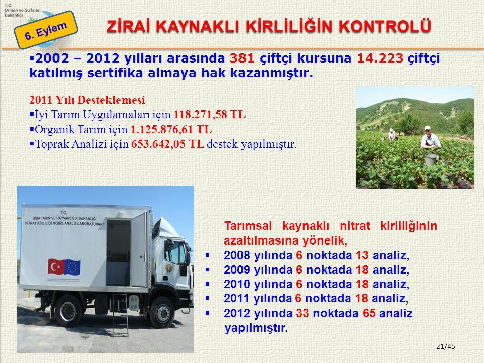 21/45 6. Eylem ZİRAİ KAYNAKLI KİRLİLİĞİN KONTROLÜ 2011 Yılı Desteklemesi  İyi Tarım Uygulamaları için 118.271,58 TL  Organik Tarım için 1.125.876,61