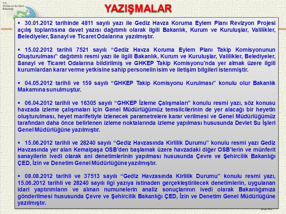 YAZIŞMALAR 28/45  30.01.2012 tarihinde 4811 sayılı yazı ile Gediz Havza Koruma Eylem Planı Revizyon Projesi açılış toplantısına davet yazısı dağıtıml