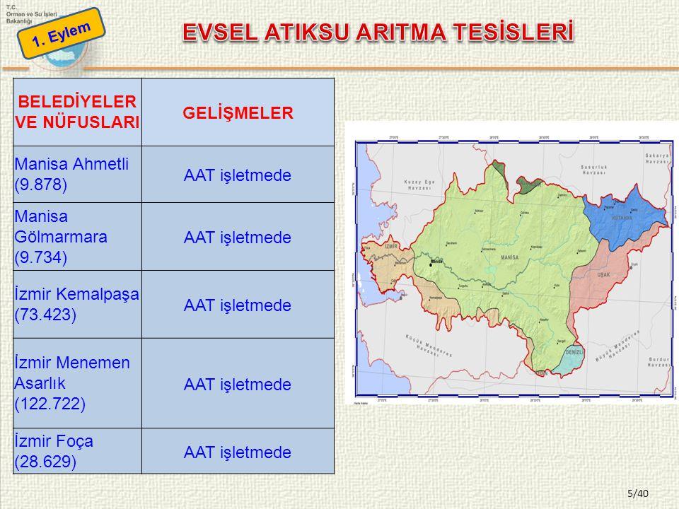 5/40 BELEDİYELER VE NÜFUSLARI GELİŞMELER Manisa Ahmetli (9.878) AAT işletmede Manisa Gölmarmara (9.734) AAT işletmede İzmir Kemalpaşa (73.423) AAT işl