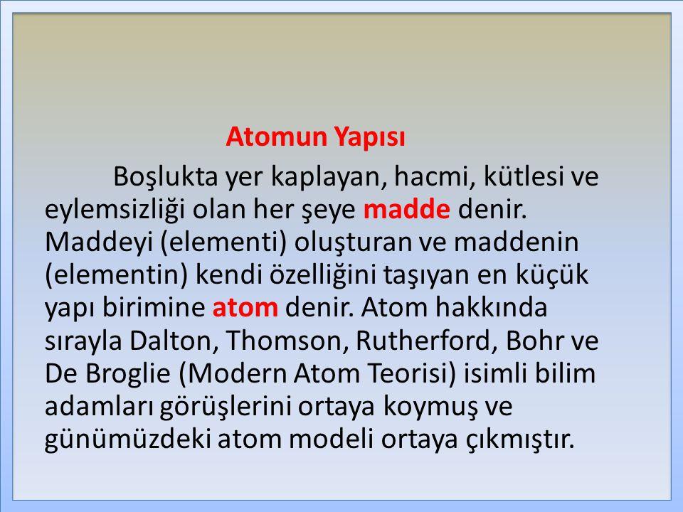 Atomun Yapısı Boşlukta yer kaplayan, hacmi, kütlesi ve eylemsizliği olan her şeye madde denir.