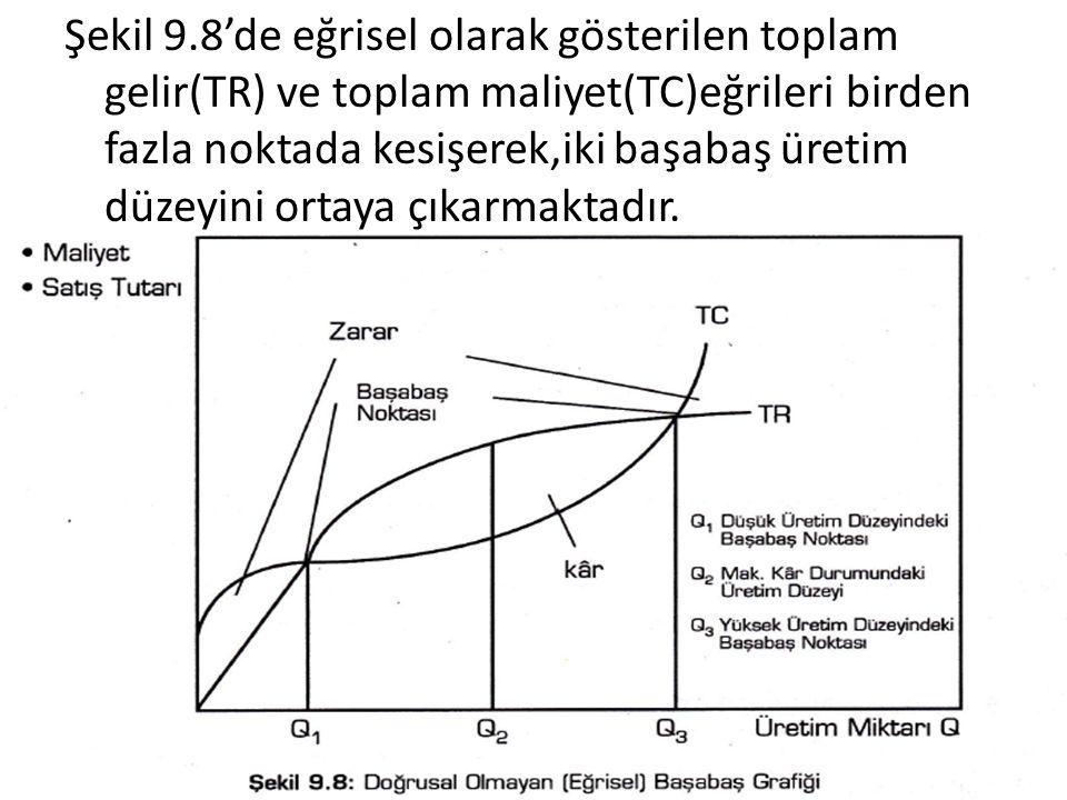 Şekil 9.8'de eğrisel olarak gösterilen toplam gelir(TR) ve toplam maliyet(TC)eğrileri birden fazla noktada kesişerek,iki başabaş üretim düzeyini ortay