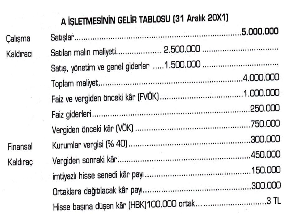 Şekil 9.8'de eğrisel olarak gösterilen toplam gelir(TR) ve toplam maliyet(TC)eğrileri birden fazla noktada kesişerek,iki başabaş üretim düzeyini ortaya çıkarmaktadır.
