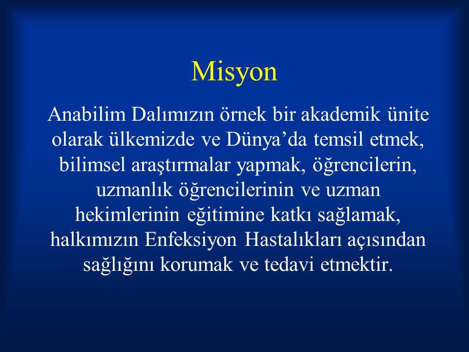 Ana Bilim Dalı Tarihçesi Kuruluş-1962 PROF.DR.RIDVAN GÜLBARAN (1978) PROF.DR.ORHAN DEMİRCAN (1972-1992) PROF.DR.YILDIRIM AKTUĞLU (1992-1998) PROF.DR.YILDIRIM AKTUĞLU (1998-2002) PROF.DR.RECEP ÖZTÜRK (2002-2008) PROF.DR.FEHMİ TABAK (2008- İç Hastalıkları-Enfeksiyon Hastalıkları Bilim Dalı Enfeksiyon Hastalıkları ve Klinik Mikrobiyoloji ABD