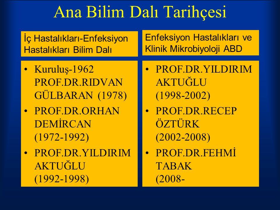 Ana Bilim Dalı Tarihçesi Kuruluş-1962 PROF.DR.RIDVAN GÜLBARAN (1978) PROF.DR.ORHAN DEMİRCAN (1972-1992) PROF.DR.YILDIRIM AKTUĞLU (1992-1998) PROF.DR.Y