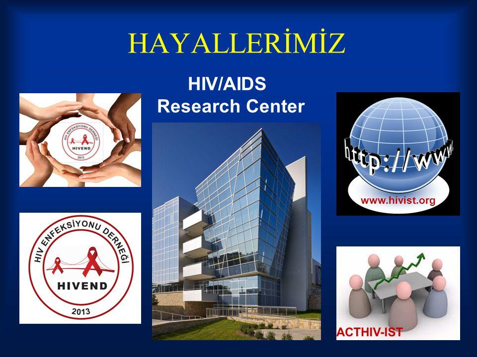 HAYALLERİMİZ www.hivist.org HIV/AIDS Research Center