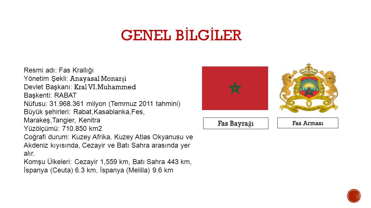 Fas Bayra ğ ı Fas Arması Resmi adı: Fas Krallığı Yönetim Şekli: Anayasal Monar ş i Devlet Başkanı: Kral VI.Muhammed Başkenti: RABAT Nüfusu: 31.968.361