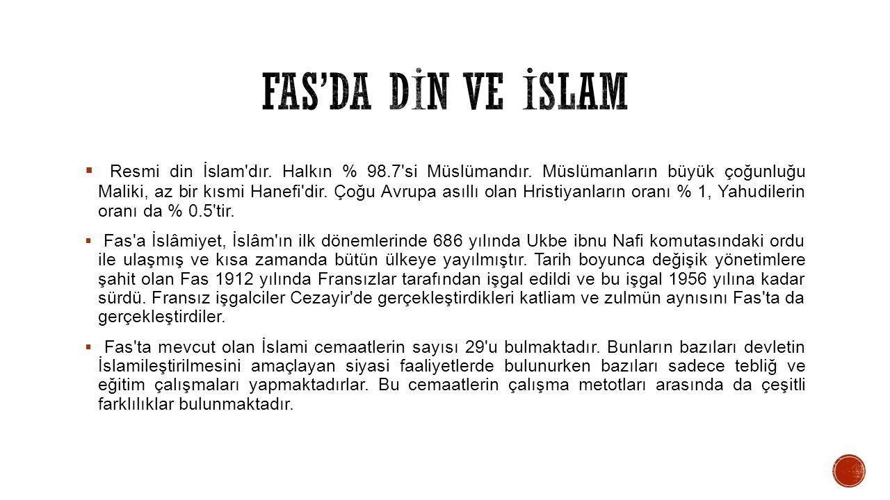  Resmi din İslam'dır. Halkın % 98.7'si Müslümandır. Müslümanların büyük çoğunluğu Maliki, az bir kısmi Hanefi'dir. Çoğu Avrupa asıllı olan Hristiyanl