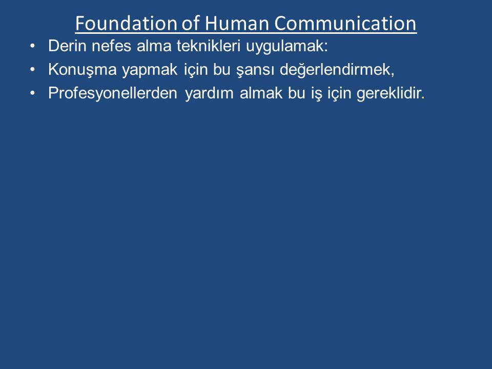 Foundation of Human Communication Derin nefes alma teknikleri uygulamak: Konuşma yapmak için bu şansı değerlendirmek, Profesyonellerden yardım almak b