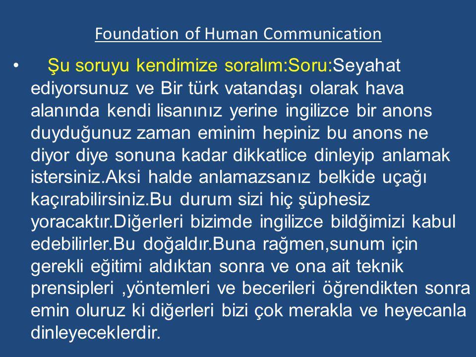 Foundation of Human Communication Şu soruyu kendimize soralım:Soru:Seyahat ediyorsunuz ve Bir türk vatandaşı olarak hava alanında kendi lisanınız yeri