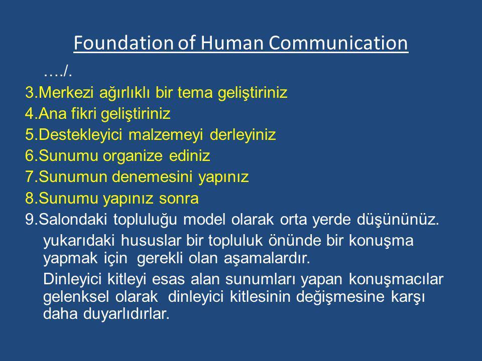 Foundation of Human Communication …./. 3.Merkezi ağırlıklı bir tema geliştiriniz 4.Ana fikri geliştiriniz 5.Destekleyici malzemeyi derleyiniz 6.Sunumu