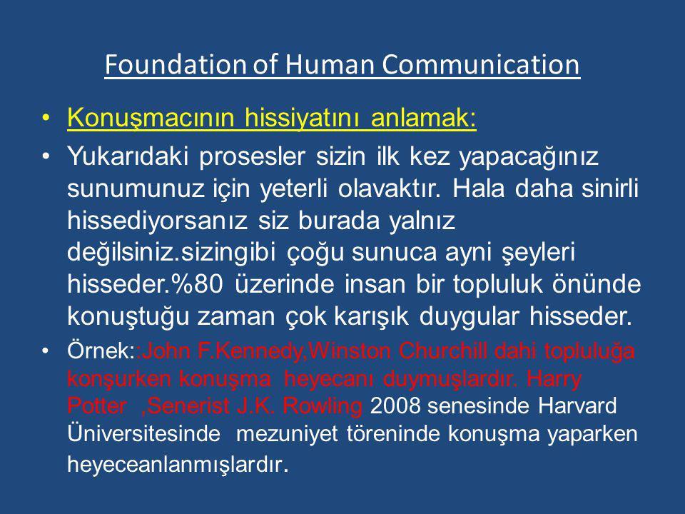Foundation of Human Communication Konuşmacının hissiyatını anlamak: Yukarıdaki prosesler sizin ilk kez yapacağınız sunumunuz için yeterli olavaktır. H