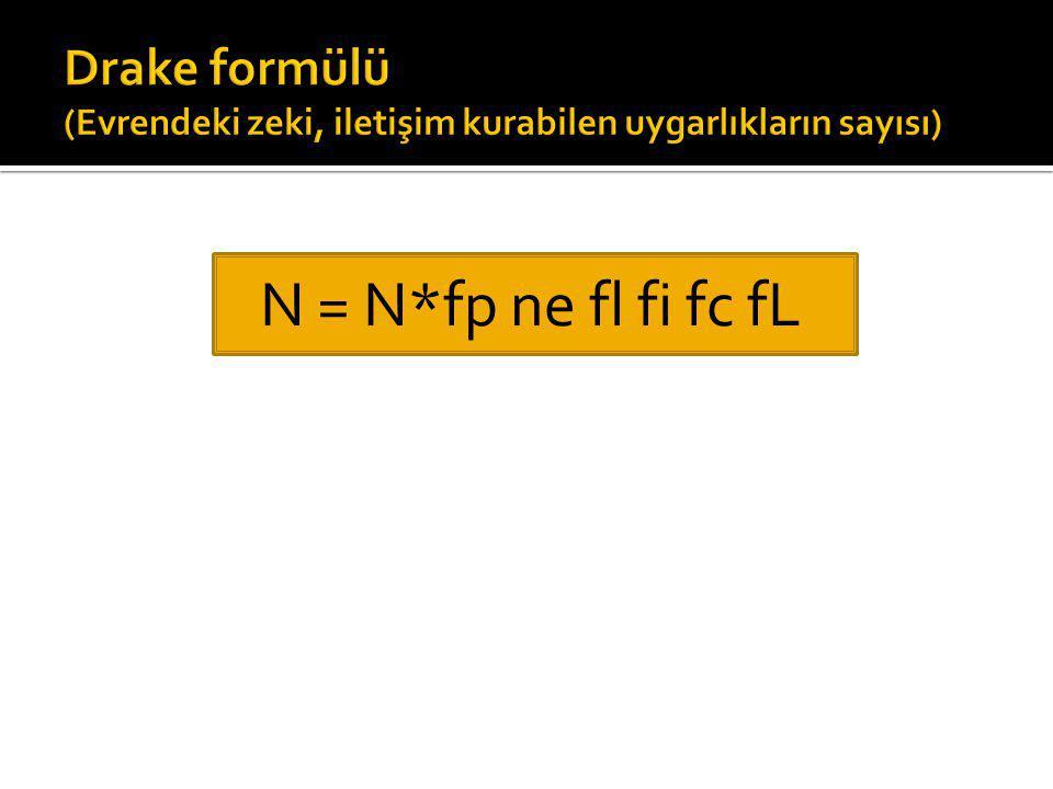 N = N*fp ne fl fi fc fL