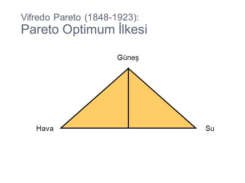 Güneş Su Vifredo Pareto (1848-1923): Pareto Optimum İlkesi Hava