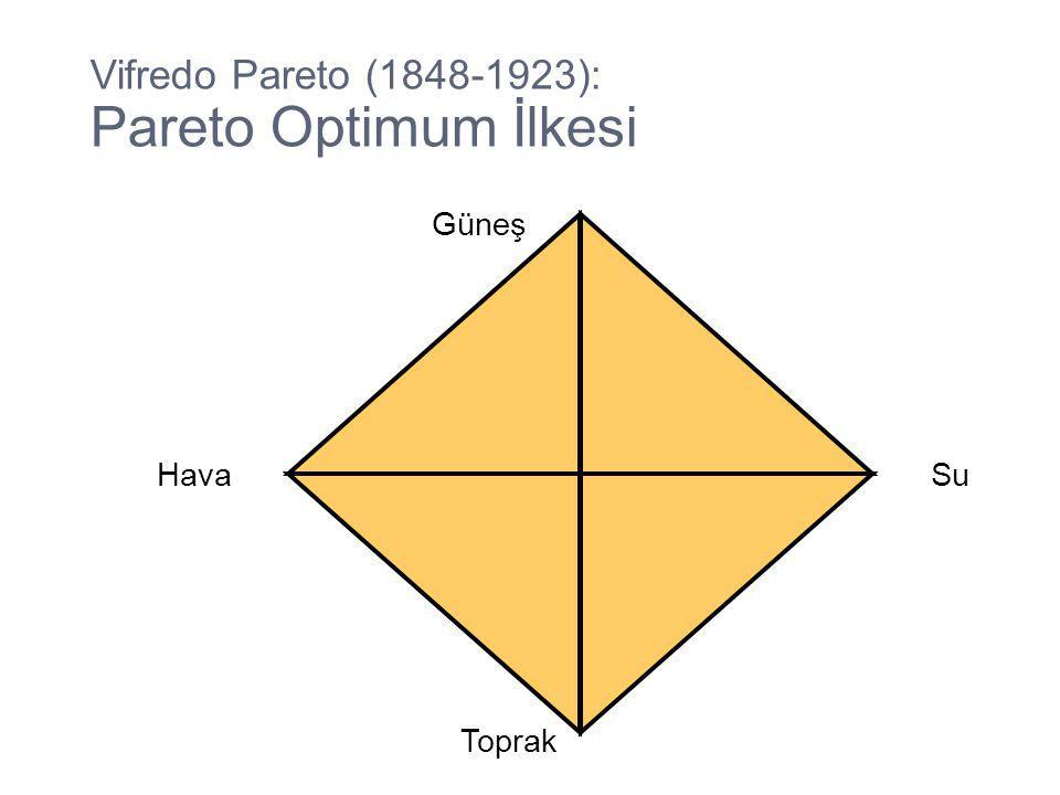 Güneş Su Vifredo Pareto (1848-1923): Pareto Optimum İlkesi Hava Toprak