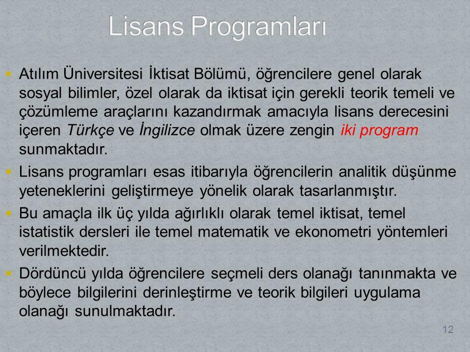 Atılım Üniversitesi İktisat Bölümü, öğrencilere genel olarak sosyal bilimler, özel olarak da iktisat için gerekli teorik temeli ve çözümleme araçlarını kazandırmak amacıyla lisans derecesini içeren Türkçe ve İngilizce olmak üzere zengin iki program sunmaktadır.