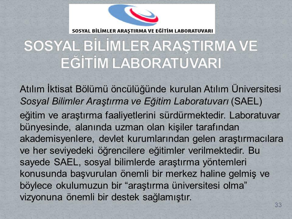 Atılım İktisat Bölümü öncülüğünde kurulan Atılım Üniversitesi Sosyal Bilimler Araştırma ve Eğitim Laboratuvarı (SAEL) eğitim ve araştırma faaliyetlerini sürdürmektedir.