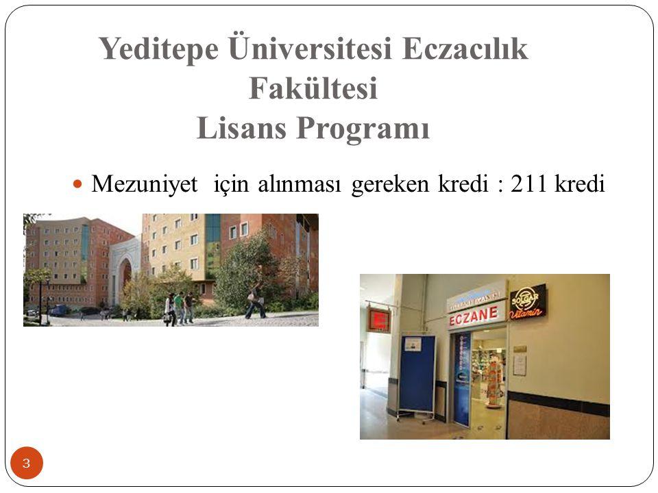Yeditepe Üniversitesi Eczacılık Fakültesi Lisans Programı 3 Mezuniyet için alınması gereken kredi : 211 kredi