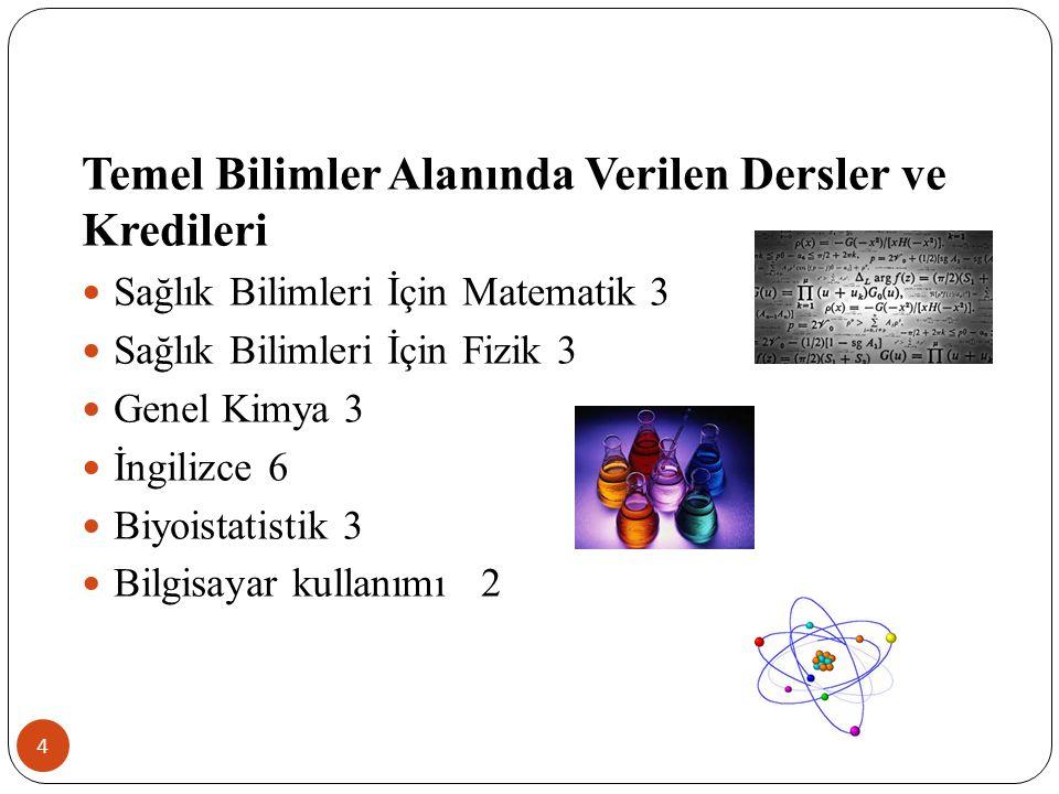 4 Temel Bilimler Alanında Verilen Dersler ve Kredileri Sağlık Bilimleri İçin Matematik 3 Sağlık Bilimleri İçin Fizik 3 Genel Kimya 3 İngilizce 6 Biyoistatistik 3 Bilgisayar kullanımı 2