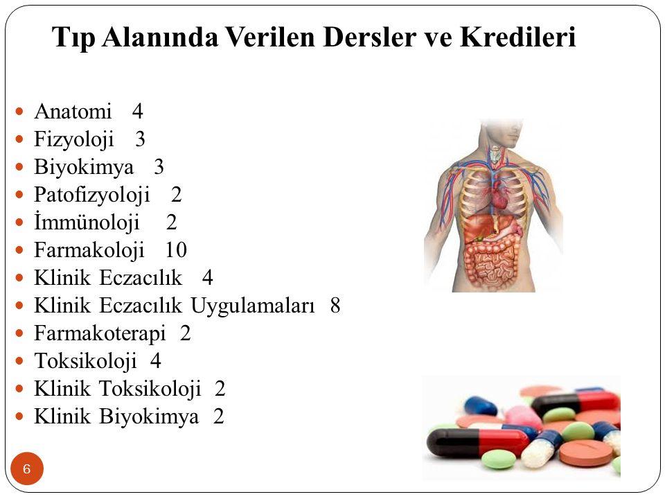 6 Tıp Alanında Verilen Dersler ve Kredileri Anatomi 4 Fizyoloji 3 Biyokimya 3 Patofizyoloji 2 İmmünoloji 2 Farmakoloji 10 Klinik Eczacılık 4 Klinik Eczacılık Uygulamaları 8 Farmakoterapi 2 Toksikoloji 4 Klinik Toksikoloji 2 Klinik Biyokimya 2