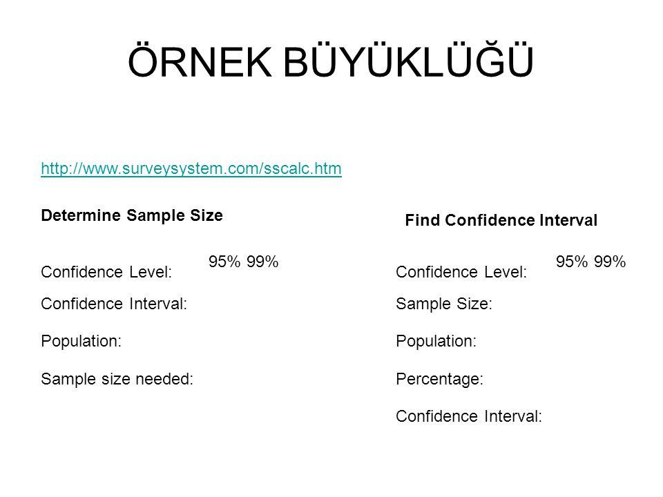 http://www.surveysystem.com/sscalc.htm Confidence Level: 95% 99% Sample Size: Population: Percentage: Confidence Interval: Find Confidence Interval De
