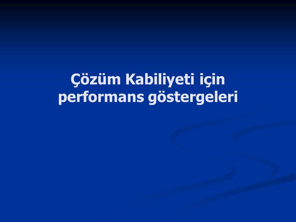 Çözüm Kabiliyeti için performans göstergeleri
