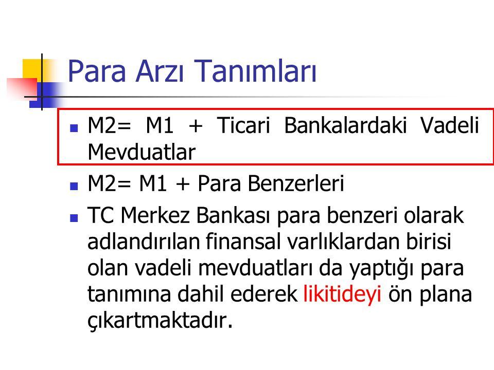 Para Arzı Tanımları M2= M1 + Ticari Bankalardaki Vadeli Mevduatlar M2= M1 + Para Benzerleri TC Merkez Bankası para benzeri olarak adlandırılan finansa