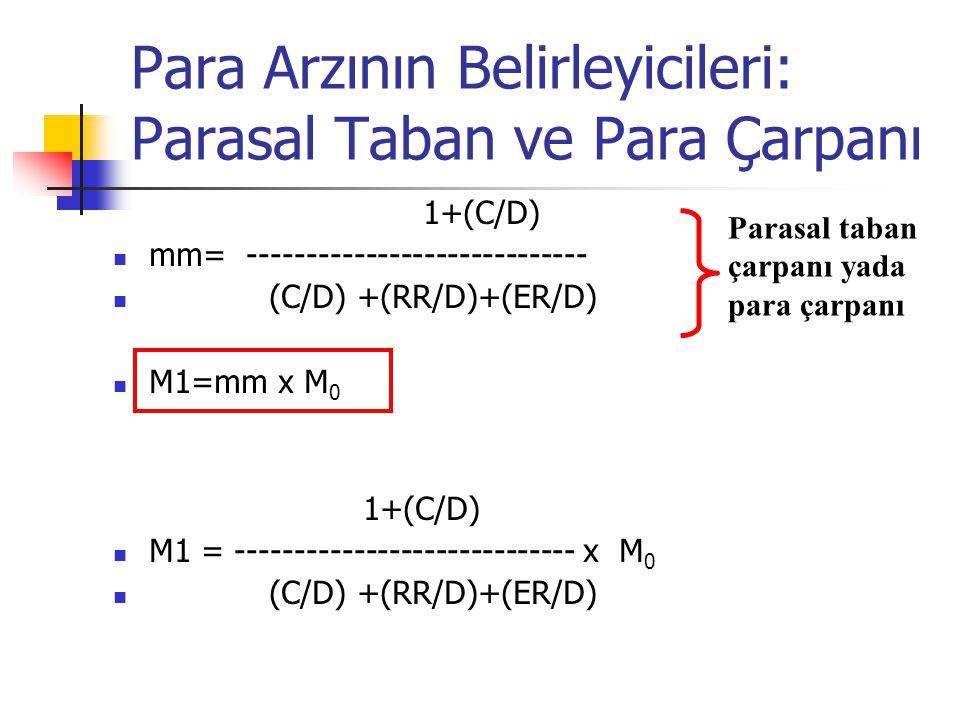 Para Arzının Belirleyicileri: Parasal Taban ve Para Çarpanı 1+(C/D) mm= ----------------------------- (C/D) +(RR/D)+(ER/D) M1=mm x M 0 1+(C/D) M1 = --