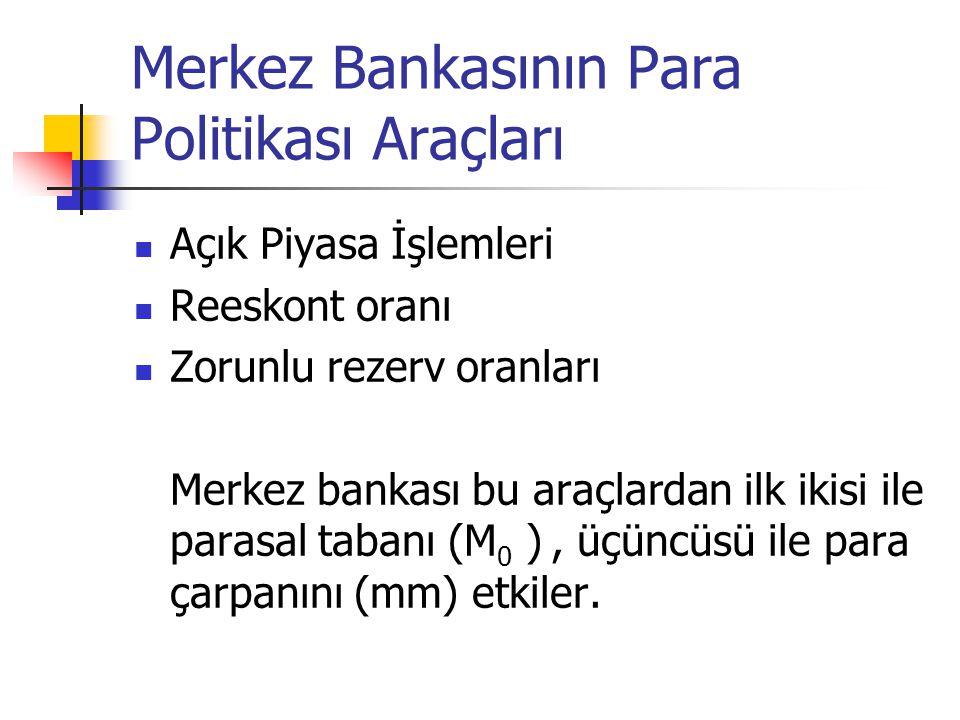 Merkez Bankasının Para Politikası Araçları Açık Piyasa İşlemleri Reeskont oranı Zorunlu rezerv oranları Merkez bankası bu araçlardan ilk ikisi ile par