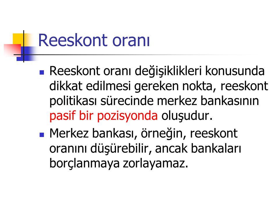 Reeskont oranı Reeskont oranı değişiklikleri konusunda dikkat edilmesi gereken nokta, reeskont politikası sürecinde merkez bankasının pasif bir pozisy