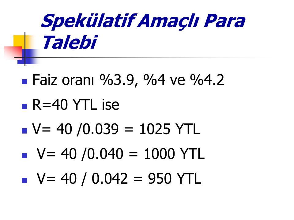 Spekülatif Amaçlı Para Talebi Faiz oranı %3.9, %4 ve %4.2 R=40 YTL ise V= 40 /0.039 = 1025 YTL V= 40 /0.040 = 1000 YTL V= 40 / 0.042 = 950 YTL
