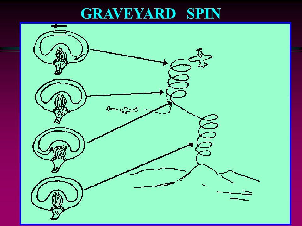 GRAVEYARD SPIN