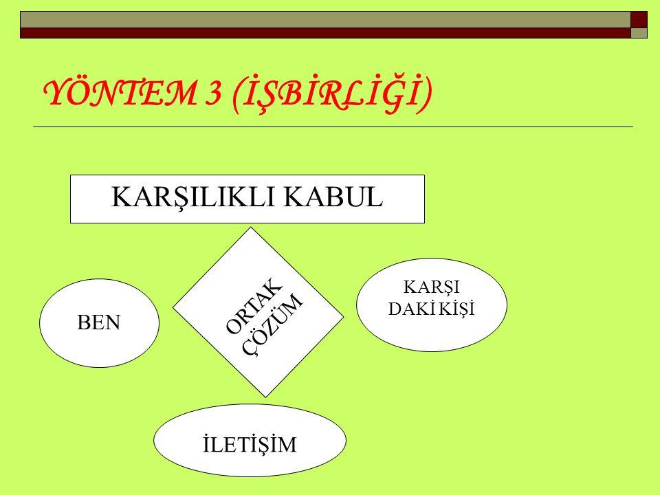 YÖNTEM 3 (İŞBİRLİĞİ) KARŞILIKLI KABUL ORTAK ÇÖZÜM KARŞI DAKİ KİŞİ BEN İLETİŞİM