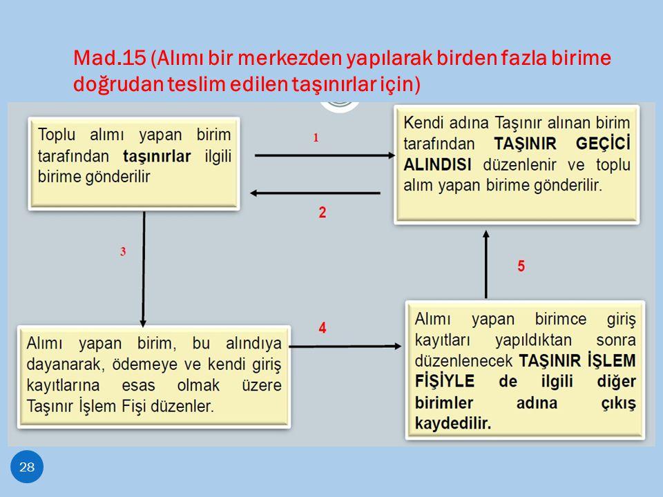 Mad.15 (Alımı bir merkezden yapılarak birden fazla birime doğrudan teslim edilen taşınırlar için) 28
