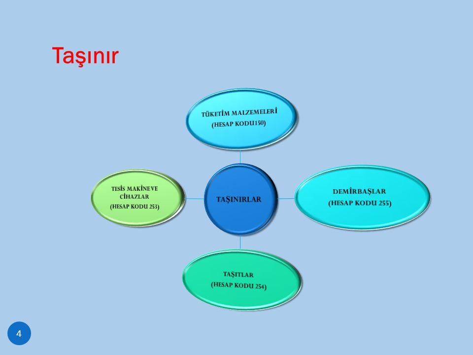 Kullanılmaz Hale Gelme, Yok Olma Veya Sayım Noksanı Nedeniyle Çıkış (Mad.27) 55 (4) (Ek: 8/10/2012-2012/3832 BKK.) (4) (Ek: 8/10/2012-2012/3832 BKK.) Garanti veya sigorta taahhütnamesi kapsamında yenisi ile de ğ i ş tirilmek üzere yüklenicisine iade edilen ta ş ınırlar Kayıttan Dü ş me Teklif ve Onay Tutana ğ ına dayanılarak düzenlenecek Ta ş ınır İş lem Fi ş iyle kayıtlardan çıkarılır ve yenisi kayıtlara alınır.