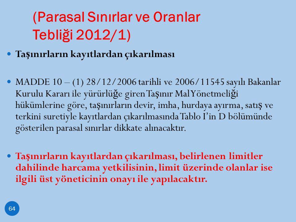 (Parasal Sınırlar ve Oranlar Tebliği 2012/1) 64 Ta ş ınırların kayıtlardan çıkarılması MADDE 10 – (1) 28/12/2006 tarihli ve 2006/11545 sayılı Bakanlar
