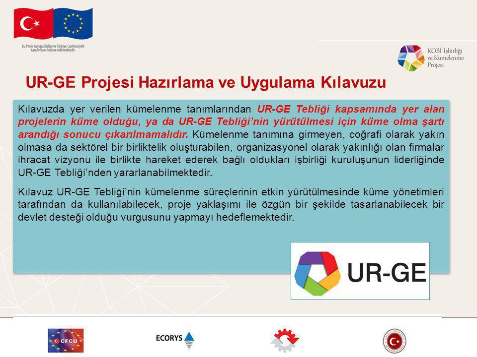 UR-GE Projesi Hazırlama ve Uygulama Kılavuzu Kılavuzda yer verilen kümelenme tanımlarından UR-GE Tebliği kapsamında yer alan projelerin küme olduğu, ya da UR-GE Tebliği'nin yürütülmesi için küme olma şartı arandığı sonucu çıkarılmamalıdır.