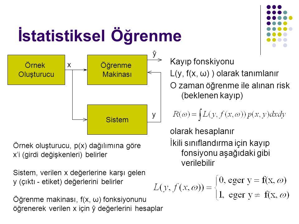 İstatistiksel Öğrenme Kayıp fonskiyonu L(y, f(x, ω) ) olarak tanımlanır O zaman öğrenme ile alınan risk (beklenen kayıp) olarak hesaplanır İkili sınıf