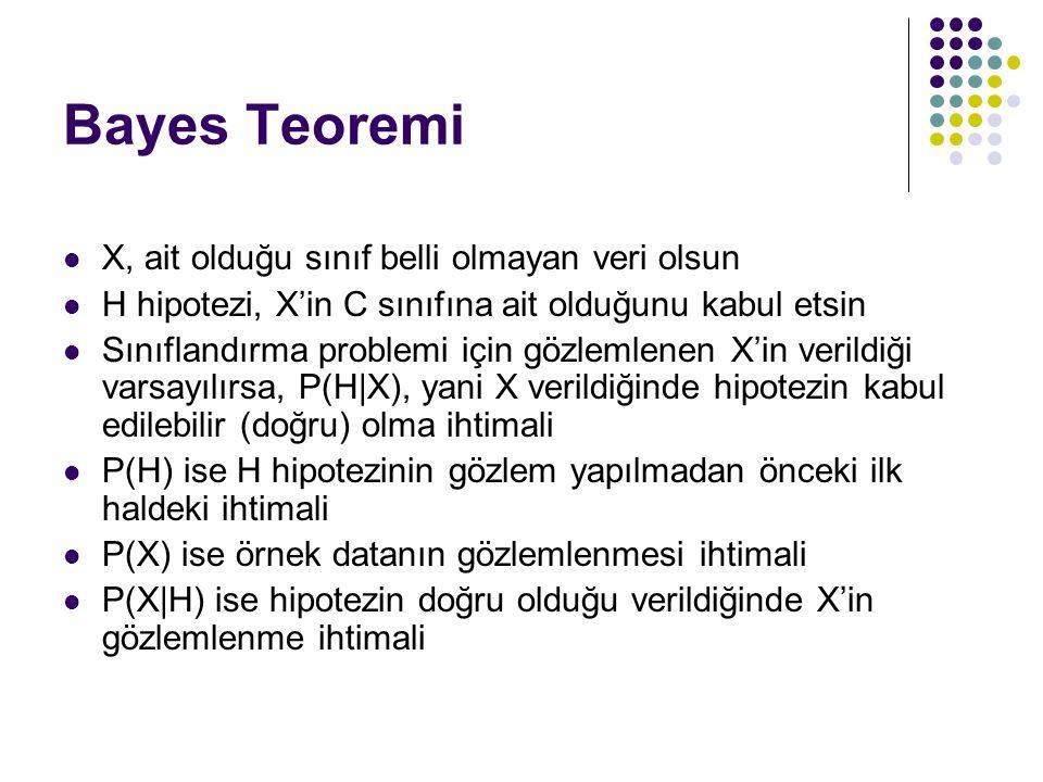 Bayes Teoremi X, ait olduğu sınıf belli olmayan veri olsun H hipotezi, X'in C sınıfına ait olduğunu kabul etsin Sınıflandırma problemi için gözlemlene