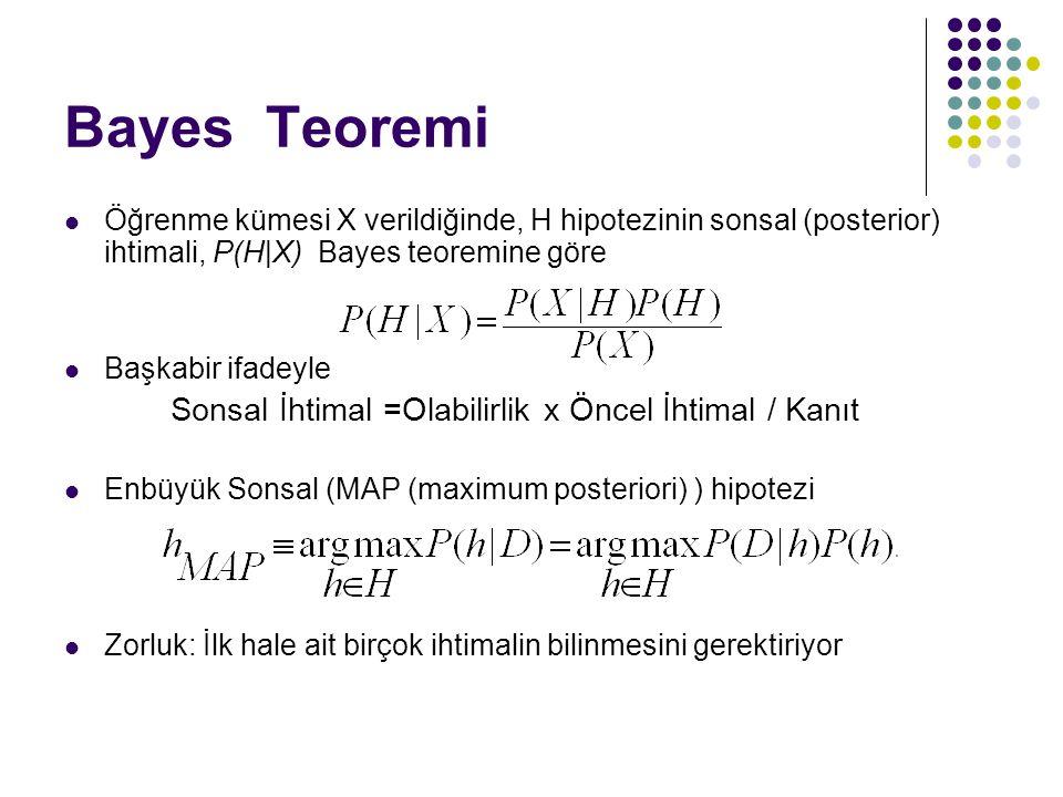 Bayes Teoremi Öğrenme kümesi X verildiğinde, H hipotezinin sonsal (posterior) ihtimali, P(H|X) Bayes teoremine göre Başkabir ifadeyle Sonsal İhtimal =