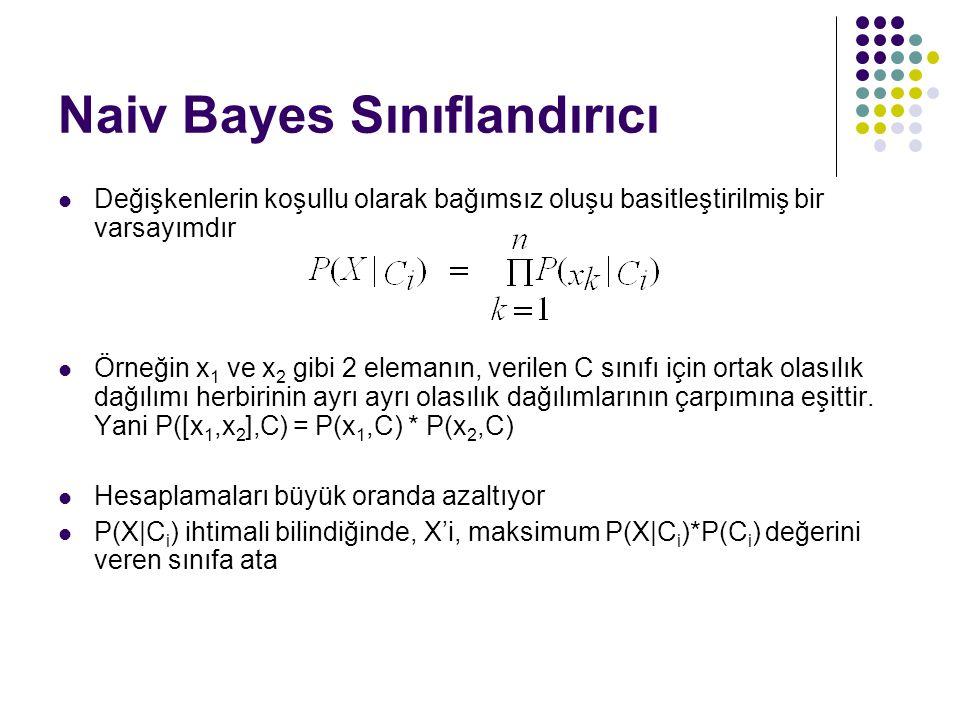 Naiv Bayes Sınıflandırıcı Değişkenlerin koşullu olarak bağımsız oluşu basitleştirilmiş bir varsayımdır Örneğin x 1 ve x 2 gibi 2 elemanın, verilen C s